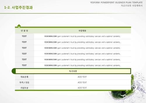음식.외식업 표준 사업계획서(자금조달용)(1) - 섬네일 6page