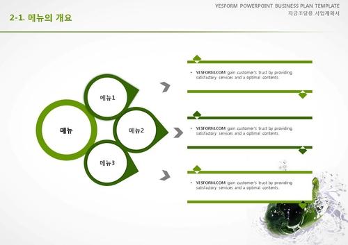음식.외식업 표준 사업계획서(자금조달용)(1) - 섬네일 11page