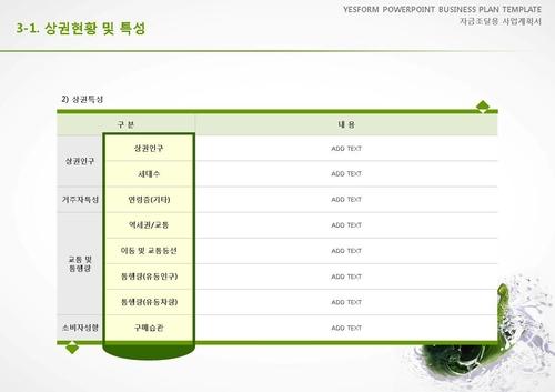 음식.외식업 표준 사업계획서(자금조달용)(1) - 섬네일 17page