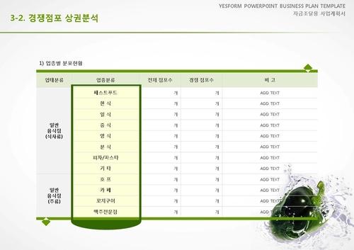 음식.외식업 표준 사업계획서(자금조달용)(1) - 섬네일 18page