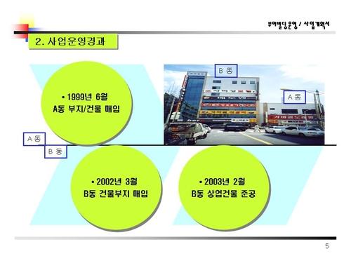 식당노래방모텔근린생활시설자금조달용 사업계획서 - 섬네일 6page