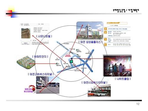 식당노래방모텔근린생활시설자금조달용 사업계획서 - 섬네일 13page