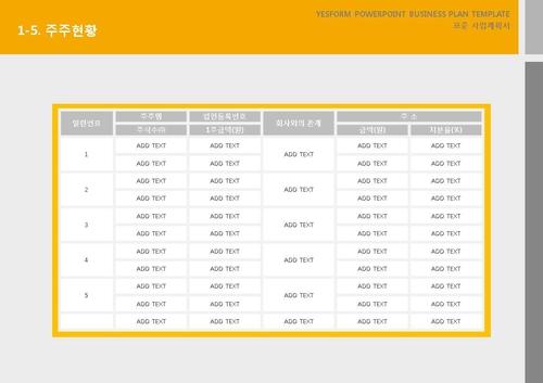 서비스업 표준 사업계획서(서비스업 일반) - 섬네일 9page