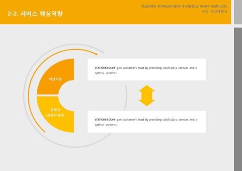 서비스업 표준 사업계획서(서비스업 일반) - 섬네일 14page