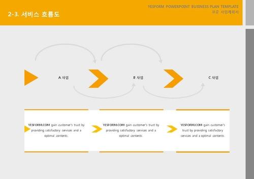 서비스업 표준 사업계획서(서비스업 일반) - 섬네일 15page