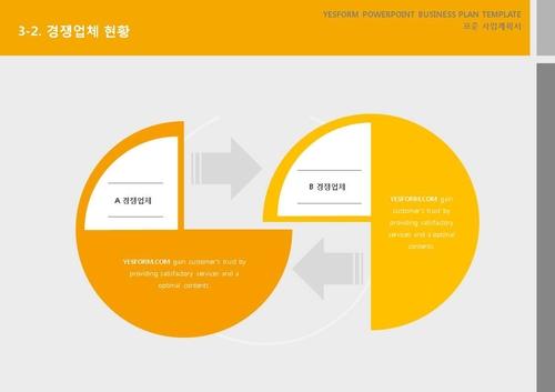 서비스업 표준 사업계획서(서비스업 일반) - 섬네일 18page