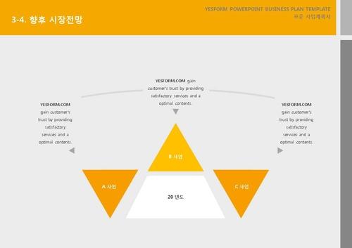 서비스업 표준 사업계획서(서비스업 일반) - 섬네일 20page