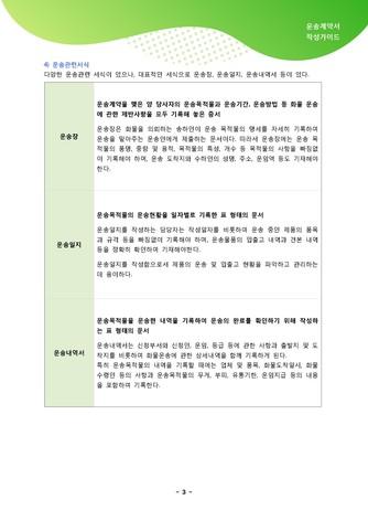 운송계약서 작성가이드 - 섬네일 4page