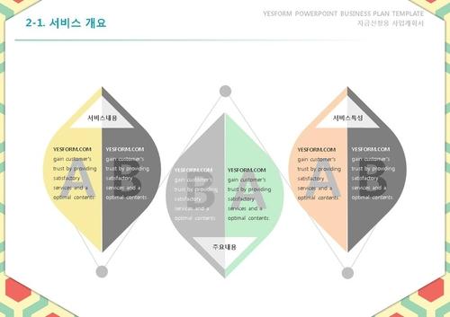 서비스업 표준 사업계획서(자금조달용) - 섬네일 14page