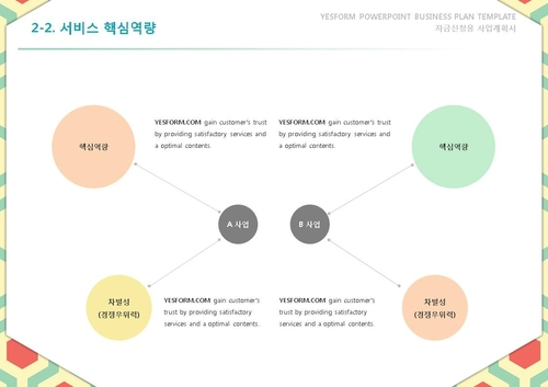 서비스업 표준 사업계획서(자금조달용) - 섬네일 15page