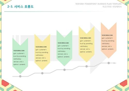 서비스업 표준 사업계획서(자금조달용) - 섬네일 16page