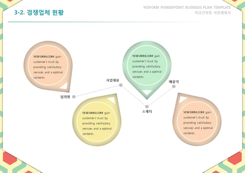 서비스업 표준 사업계획서(자금조달용) - 섬네일 19page