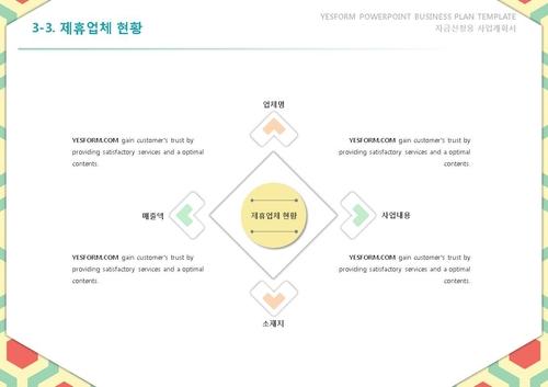서비스업 표준 사업계획서(자금조달용) - 섬네일 20page