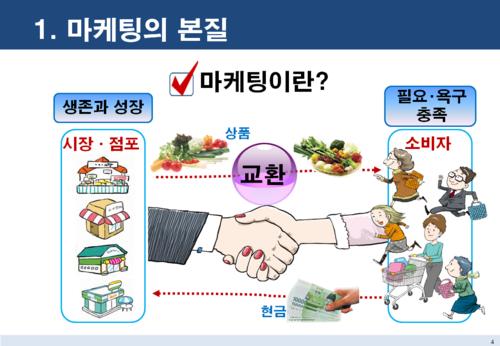 점포 창업 마케팅전략 보고서 - 섬네일 4page