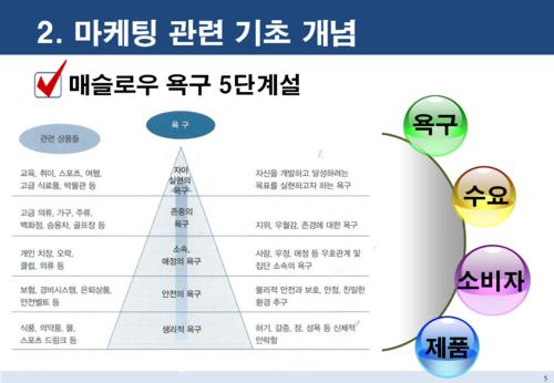 점포 창업 마케팅전략 보고서 - 섬네일 5page