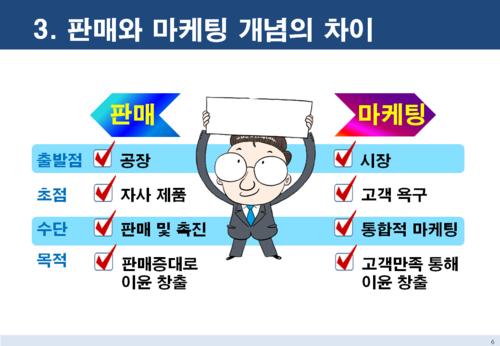 점포 창업 마케팅전략 보고서 - 섬네일 6page