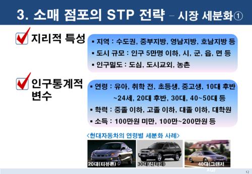 점포 창업 마케팅전략 보고서 - 섬네일 12page
