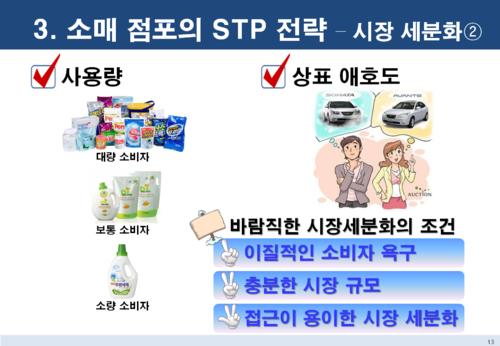 점포 창업 마케팅전략 보고서 - 섬네일 13page