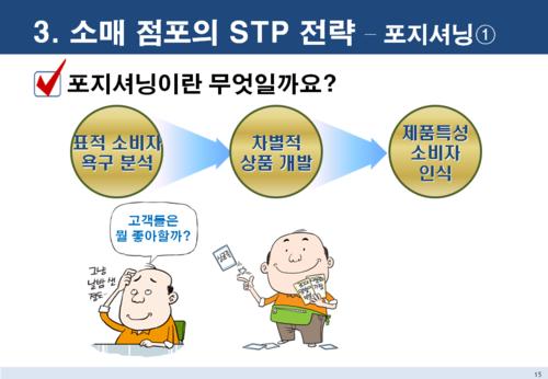 점포 창업 마케팅전략 보고서 - 섬네일 15page