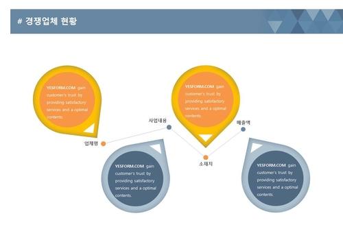 고버전용 사업계획서 경쟁업체현황(방향표시) - 섬네일 1page