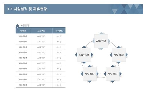 사업계획서 사업실적(실적표보고) - 섬네일 1page