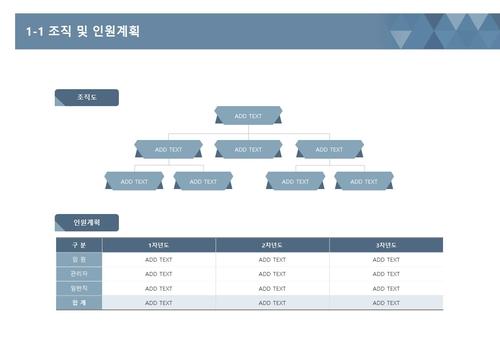 사업계획서 조직 및 인원계획(계획표) - 섬네일 1page
