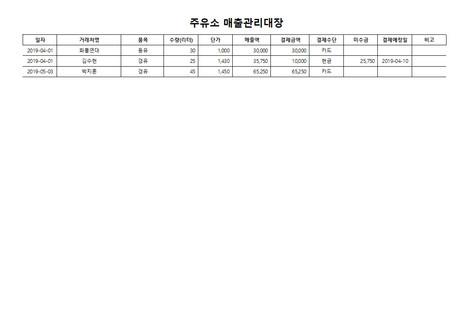 주유소 매출관리대장(품목별) - 섬네일 3page