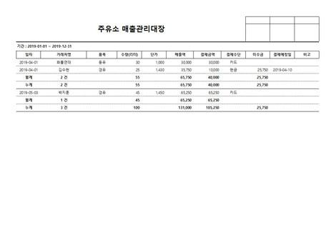 주유소 매출관리대장(품목별) - 섬네일 4page