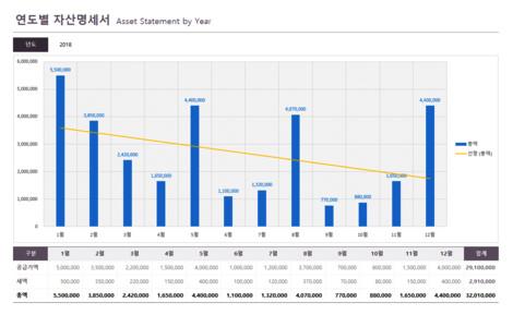 연도별 자산명세서(Asset Statement by Year) - 섬네일 1page