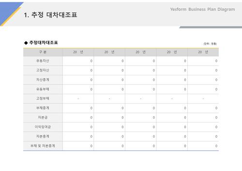 사업계획서 추정대차대조표(씨푸드) - 섬네일 1page