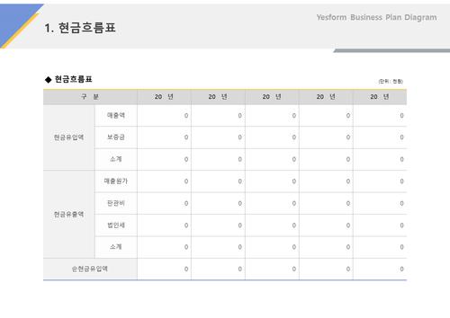 사업계획서 현금흐름표(씨푸드) - 섬네일 1page
