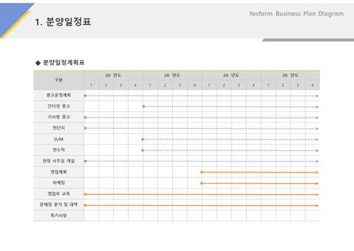 사업계획서 분양일정표 - 섬네일 1page
