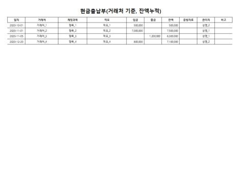 현금출납부(거래처 기준, 잔액누적) - 섬네일 3page