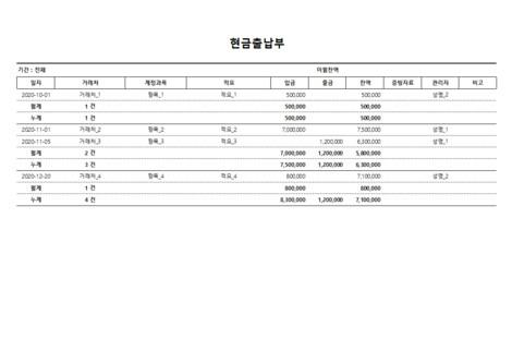 현금출납부(거래처 기준, 잔액누적) - 섬네일 4page