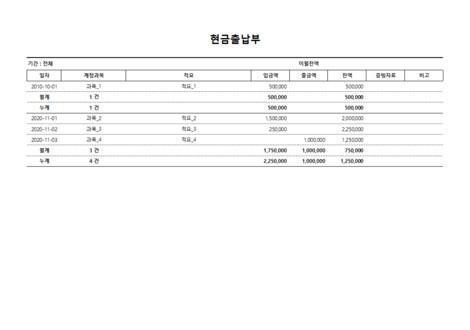 현금출납부(계정과목 기준, 잔액누적) - 섬네일 4page
