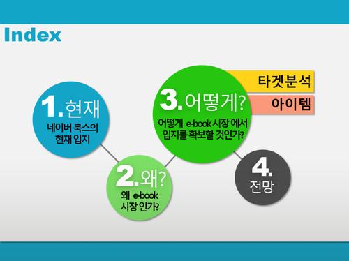 네이버 북스 e-book 콘텐츠 기획서 - 섬네일 3page