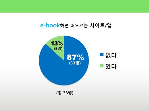네이버 북스 e-book 콘텐츠 기획서 - 섬네일 10page