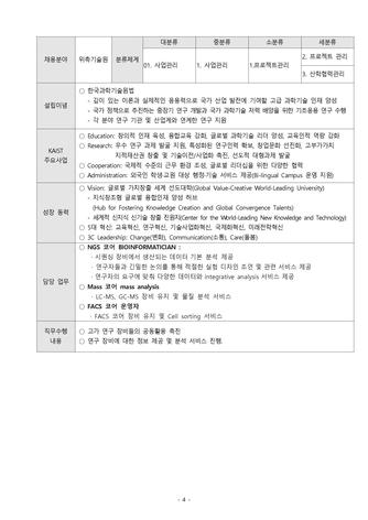 직무기술서(산학협력 관리, 위촉기술원 분야) - 섬네일 4page