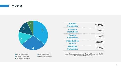 유리병용기 제조업 자금조달용 사업계획서 - 섬네일 8page