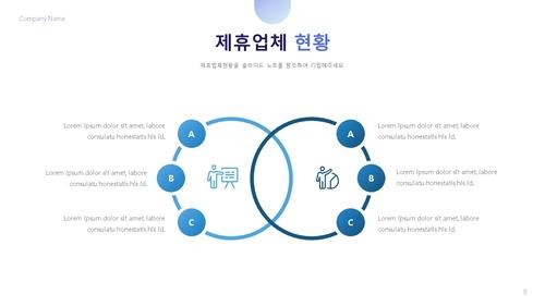 의료장비 제조업 자금조달용 사업계획서 - 섬네일 9page