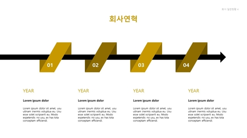 펄프 제조업 자금조달용 사업계획서 - 섬네일 5page
