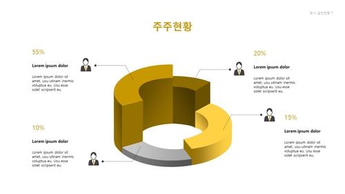 펄프 제조업 자금조달용 사업계획서 - 섬네일 8page