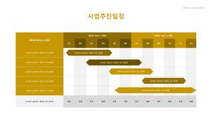 펄프 제조업 자금조달용 사업계획서 #28