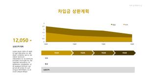 펄프 제조업 자금조달용 사업계획서 #33