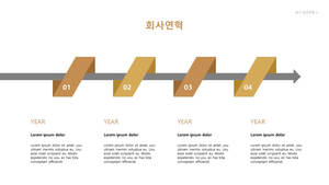 제조업 신년도 사업계획서 (과자류)