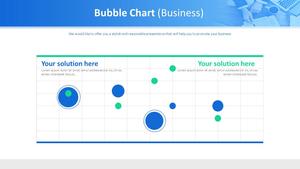 거품형 차트 : 비교 (사업)