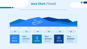 영역형 Chart (여행)