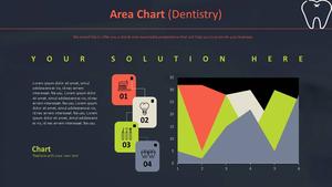 영역형 Chart (치과)