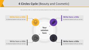 4 Circles 사이클 행렬 다이어그램 (뷰티&코스메틱)
