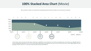 100% 누적 영역형 차트 (영화산업)